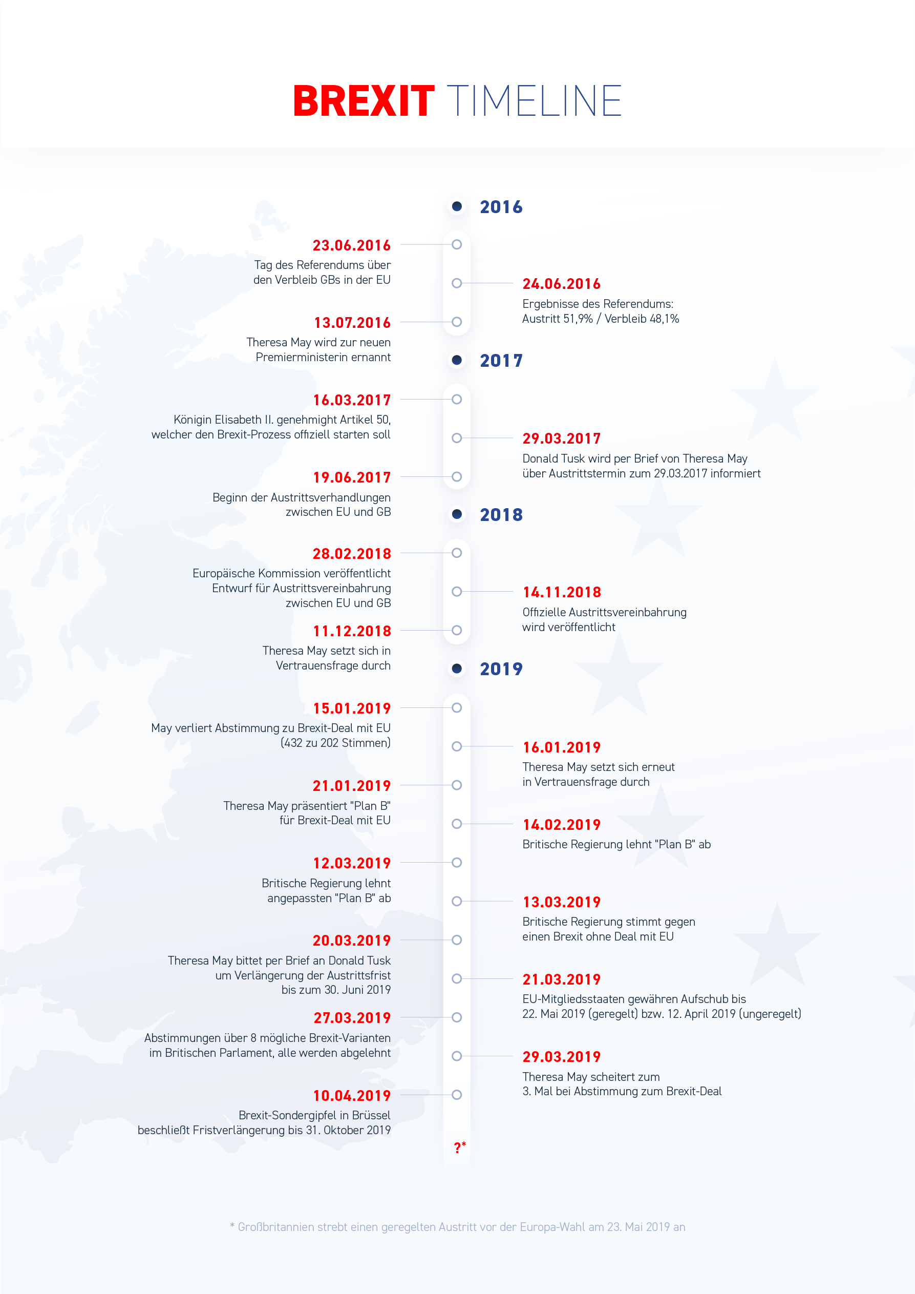 Brexit Timeline_infographic@3x