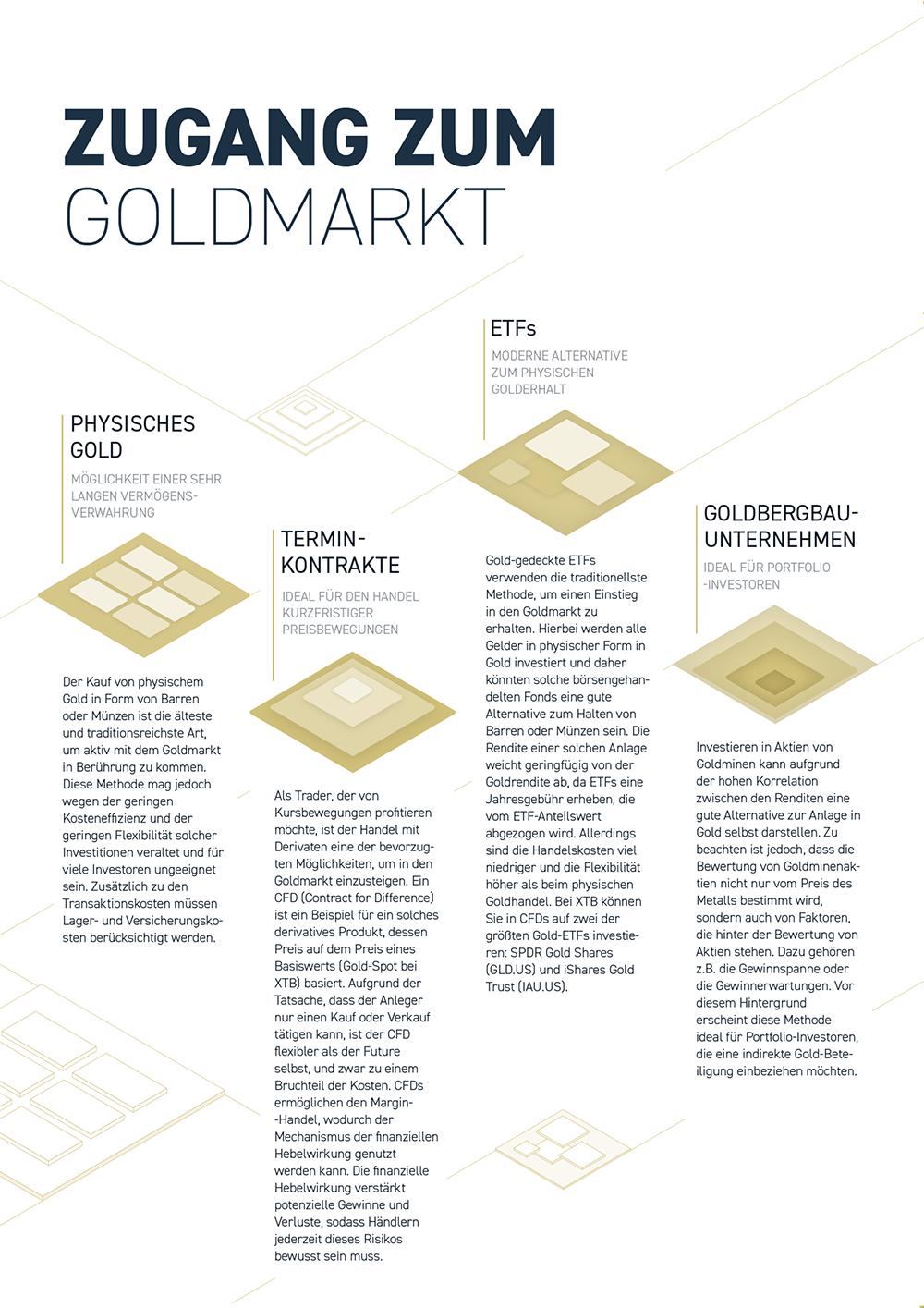 DE_Gold Strategy-Guide_ESMA79-5 (1)