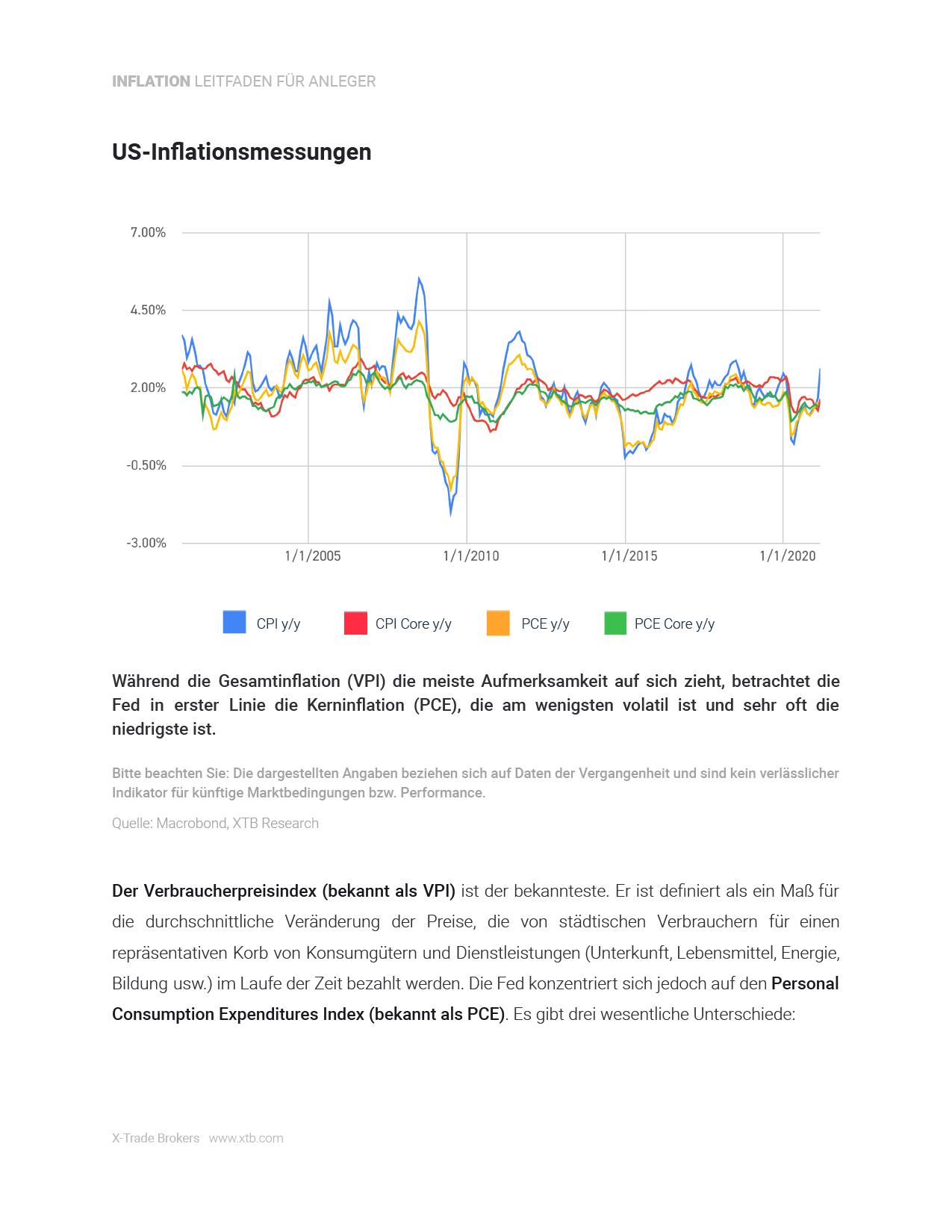 Inflation - Report DE-6